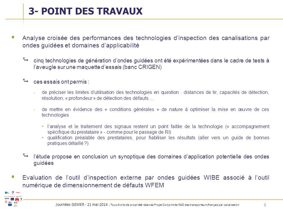 3- POINT DES TRAVAUX Analyse croisée des performances des technologies d'inspection des canalisations par ondes guidées et domaines d'applicabilité.