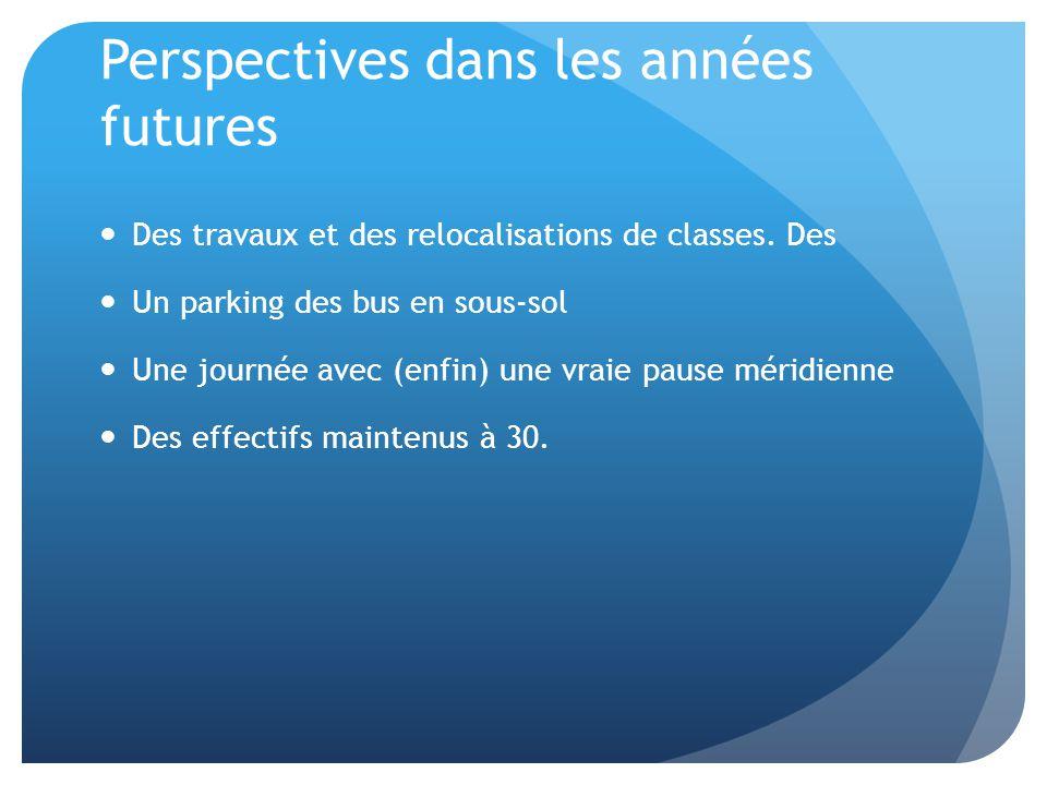Perspectives dans les années futures