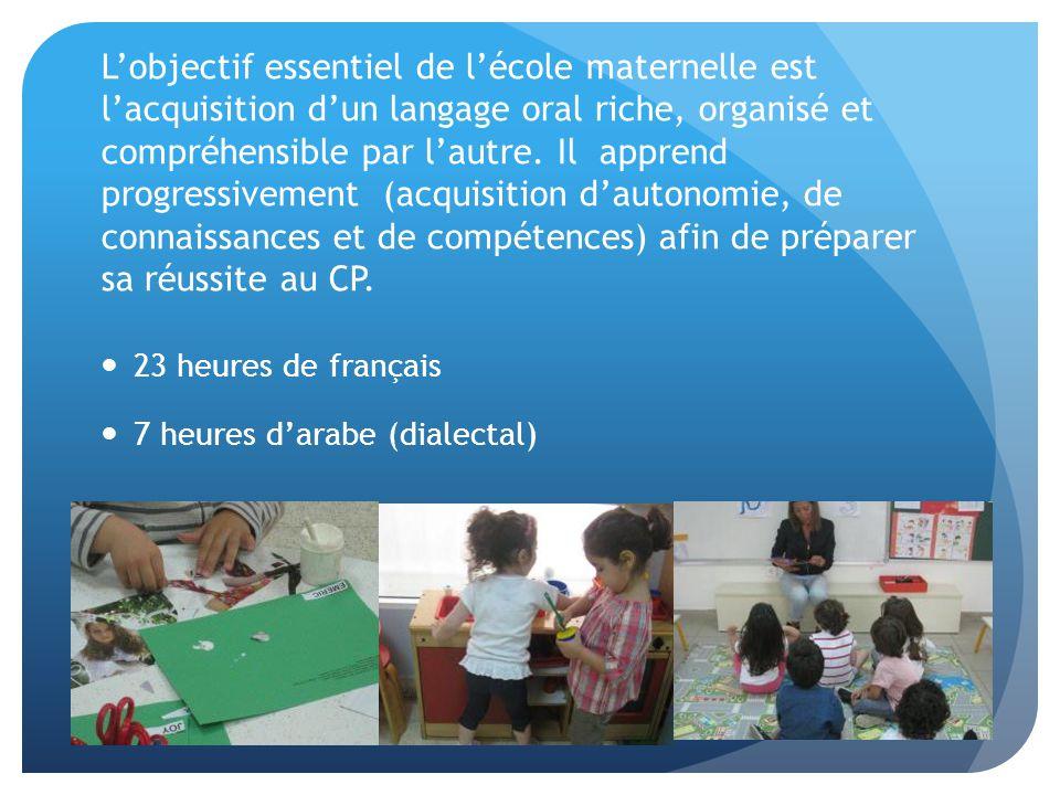 L'objectif essentiel de l'école maternelle est l'acquisition d'un langage oral riche, organisé et compréhensible par l'autre. Il apprend progressivement (acquisition d'autonomie, de connaissances et de compétences) afin de préparer sa réussite au CP.