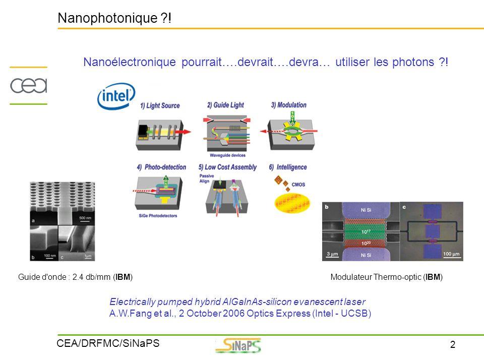 Nanophotonique ! Nanoélectronique pourrait….devrait….devra… utiliser les photons !