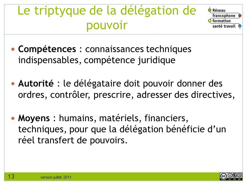 Le triptyque de la délégation de pouvoir