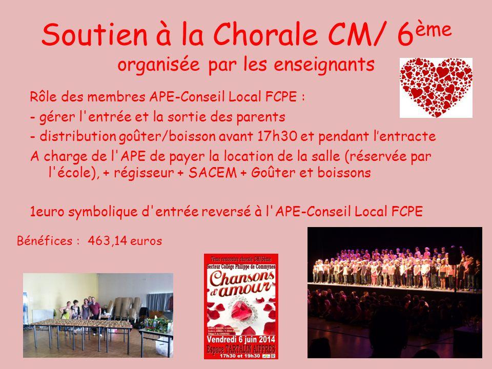 Soutien à la Chorale CM/ 6ème organisée par les enseignants
