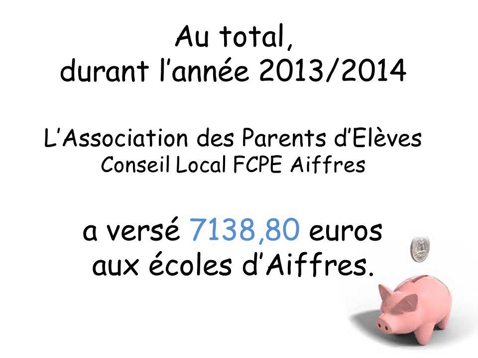 Au total, durant l'année 2013/2014 L'Association des Parents d'Elèves Conseil Local FCPE Aiffres a versé 7138,80 euros aux écoles d'Aiffres.