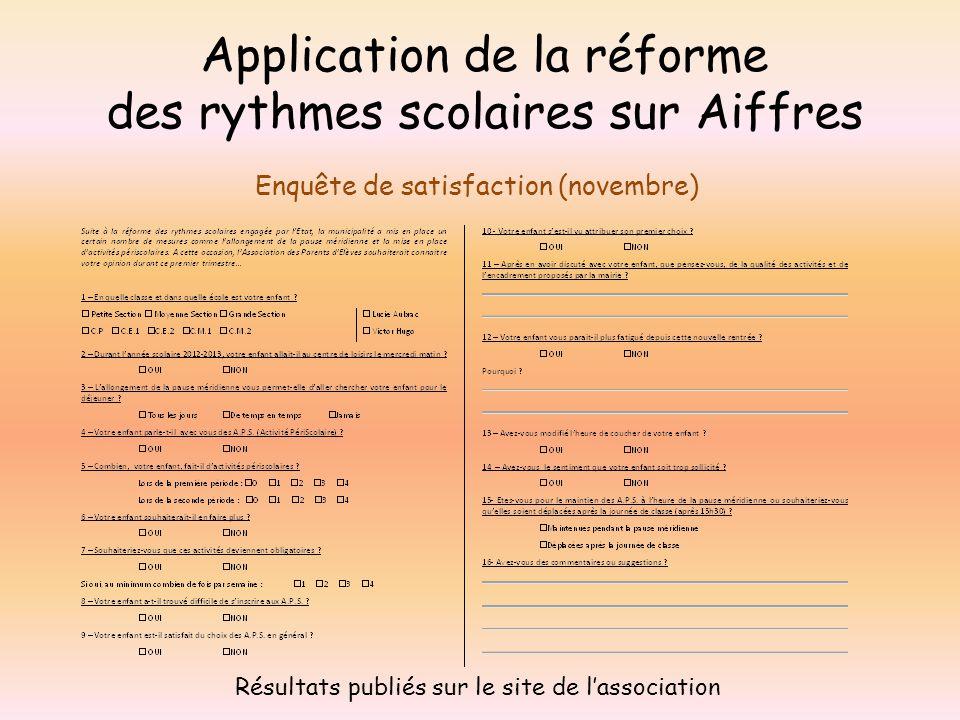 Application de la réforme des rythmes scolaires sur Aiffres