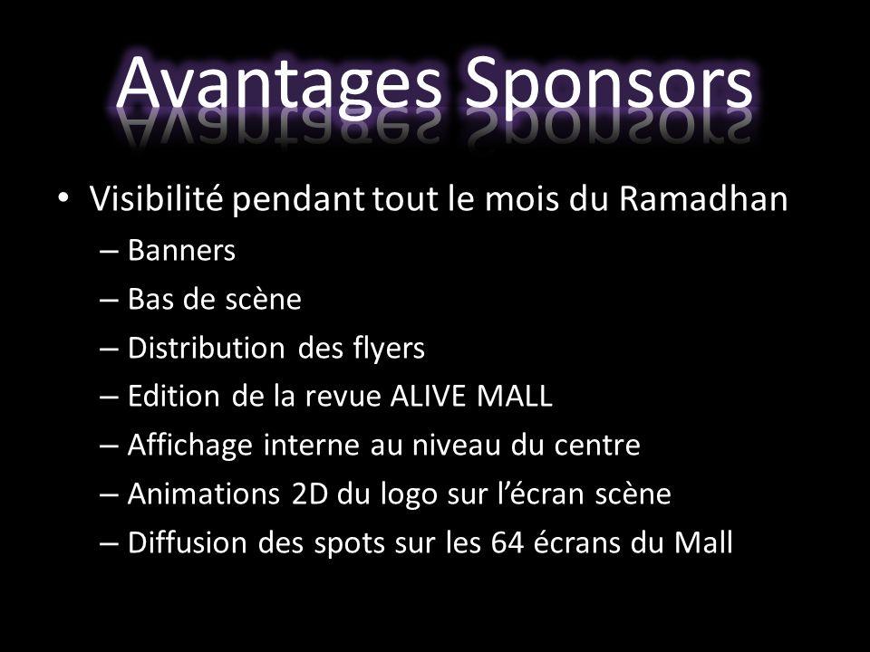 Avantages Sponsors Visibilité pendant tout le mois du Ramadhan Banners