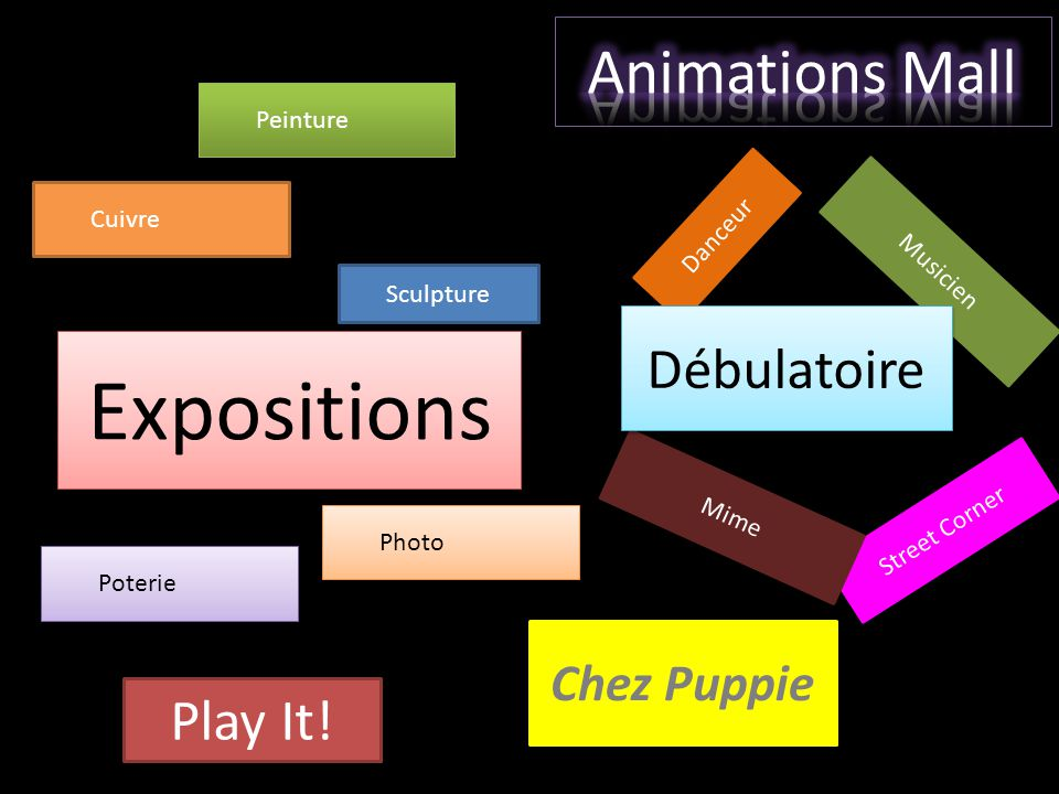 Expositions Animations Mall Débulatoire Play It! Chez Puppie Peinture