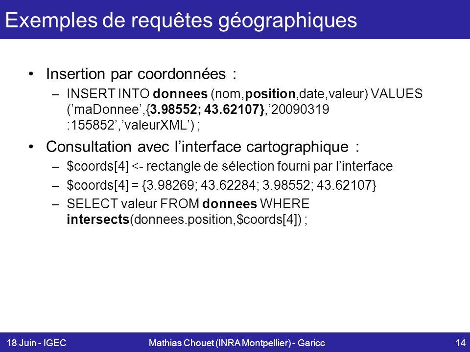 Exemples de requêtes géographiques