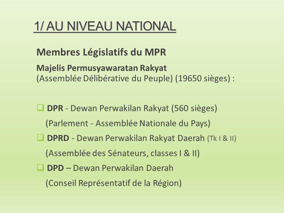 1/ AU NIVEAU NATIONAL Membres Législatifs du MPR