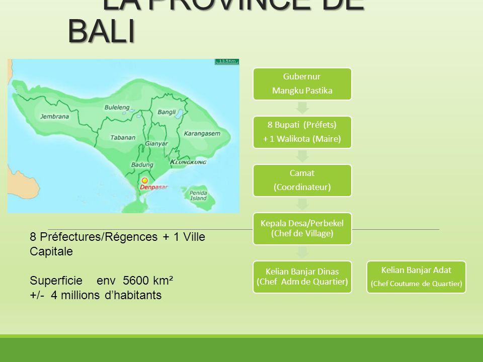 LA PROVINCE DE BALI 8 Préfectures/Régences + 1 Ville Capitale
