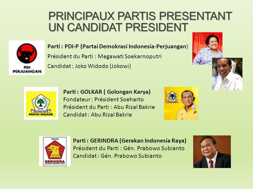PRINCIPAUX PARTIS PRESENTANT UN CANDIDAT PRESIDENT