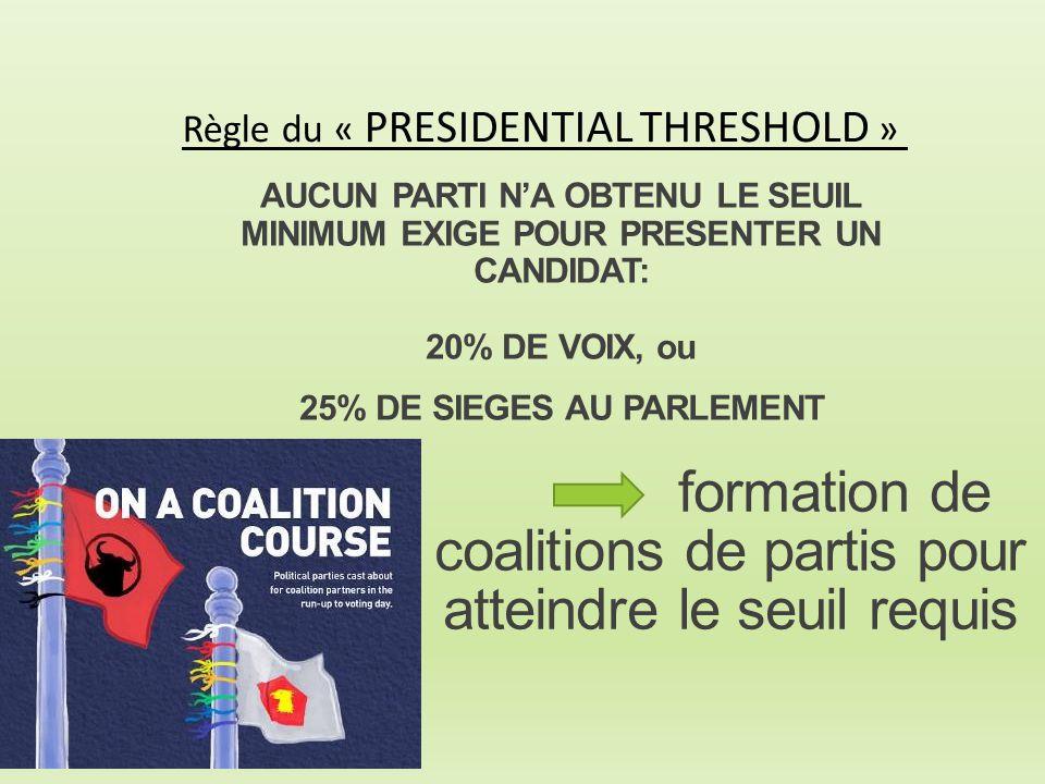 formation de coalitions de partis pour atteindre le seuil requis