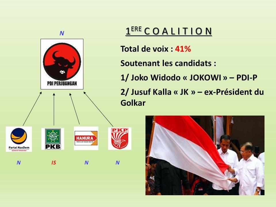 1ERE C O A L I T I O N Total de voix : 41% Soutenant les candidats :