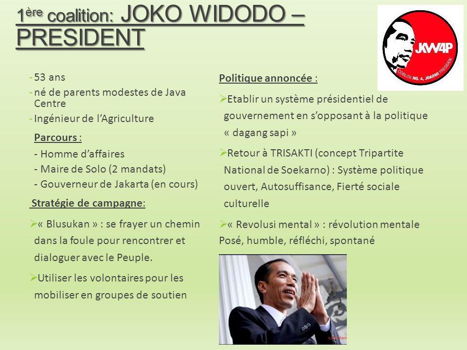 1ère coalition: JOKO WIDODO – PRESIDENT