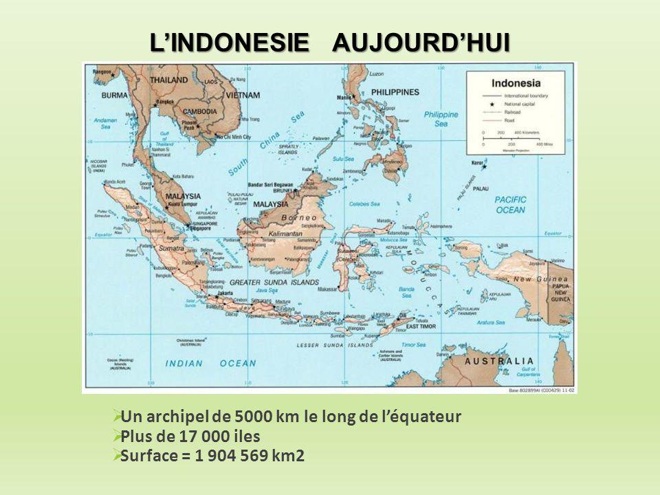L'INDONESIE AUJOURD'HUI