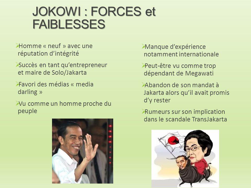 JOKOWI : FORCES et FAIBLESSES