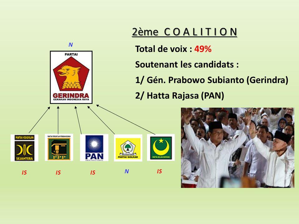 2ème C O A L I T I O N Total de voix : 49% Soutenant les candidats :
