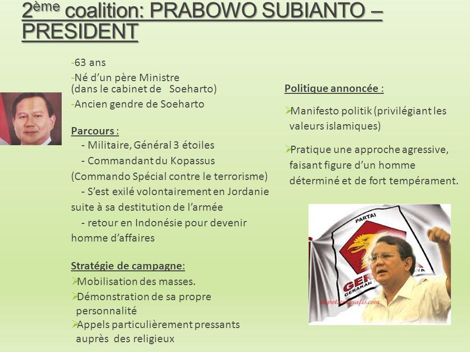 2ème coalition: PRABOWO SUBIANTO – PRESIDENT