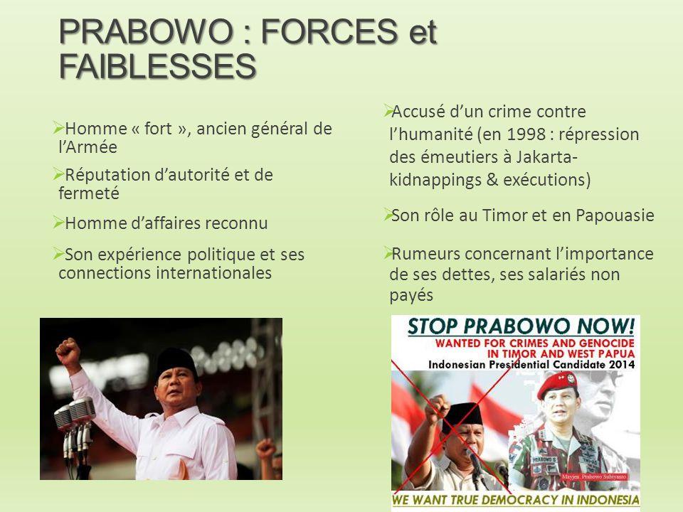 PRABOWO : FORCES et FAIBLESSES