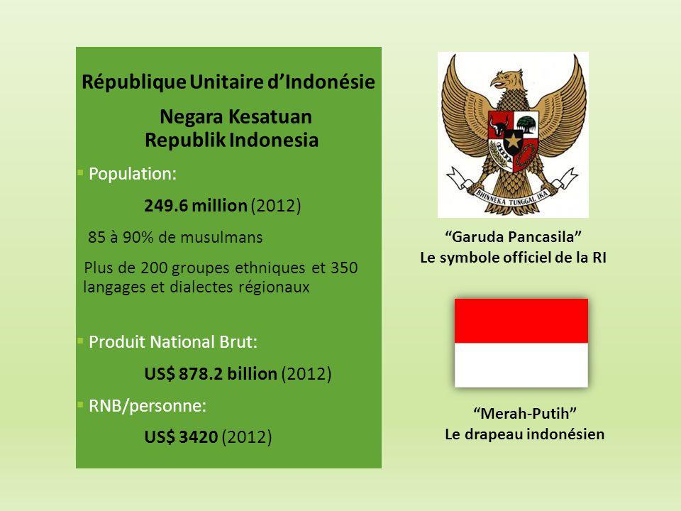 République Unitaire d'Indonésie Negara Kesatuan Republik Indonesia