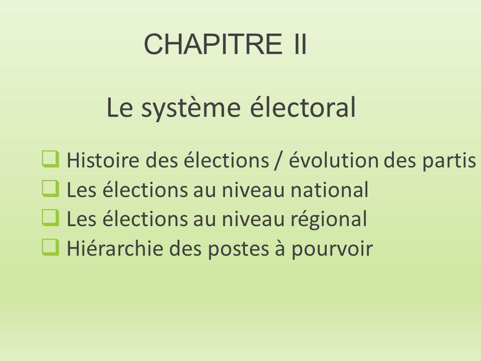 Le système électoral CHAPITRE II