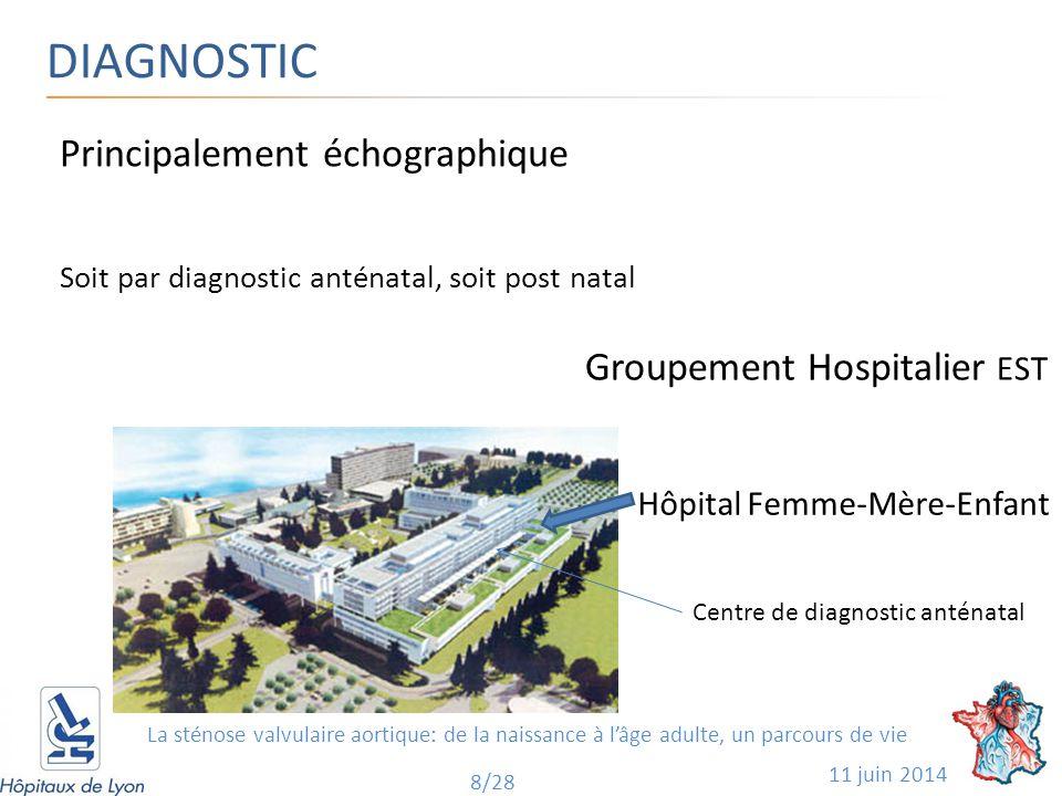 DIAGNOSTIC Principalement échographique Groupement Hospitalier EST