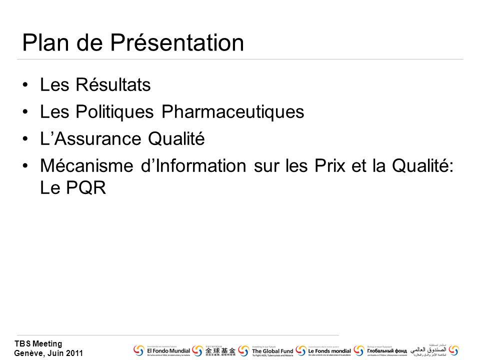 Plan de Présentation Les Résultats Les Politiques Pharmaceutiques