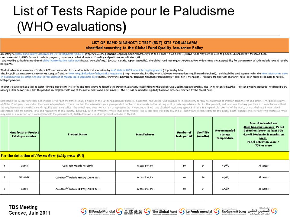 List of Tests Rapide pour le Paludisme (WHO evaluations)
