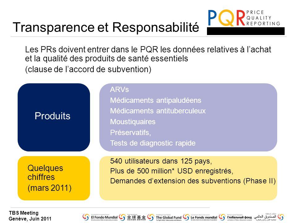Transparence et Responsabilité
