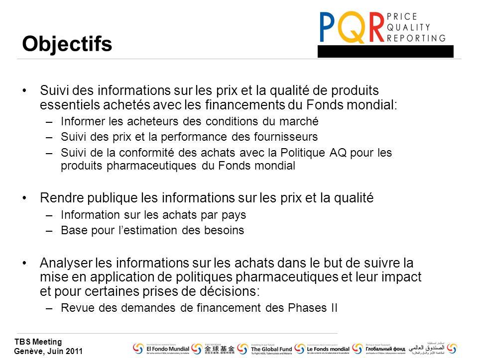 Objectifs Suivi des informations sur les prix et la qualité de produits essentiels achetés avec les financements du Fonds mondial: