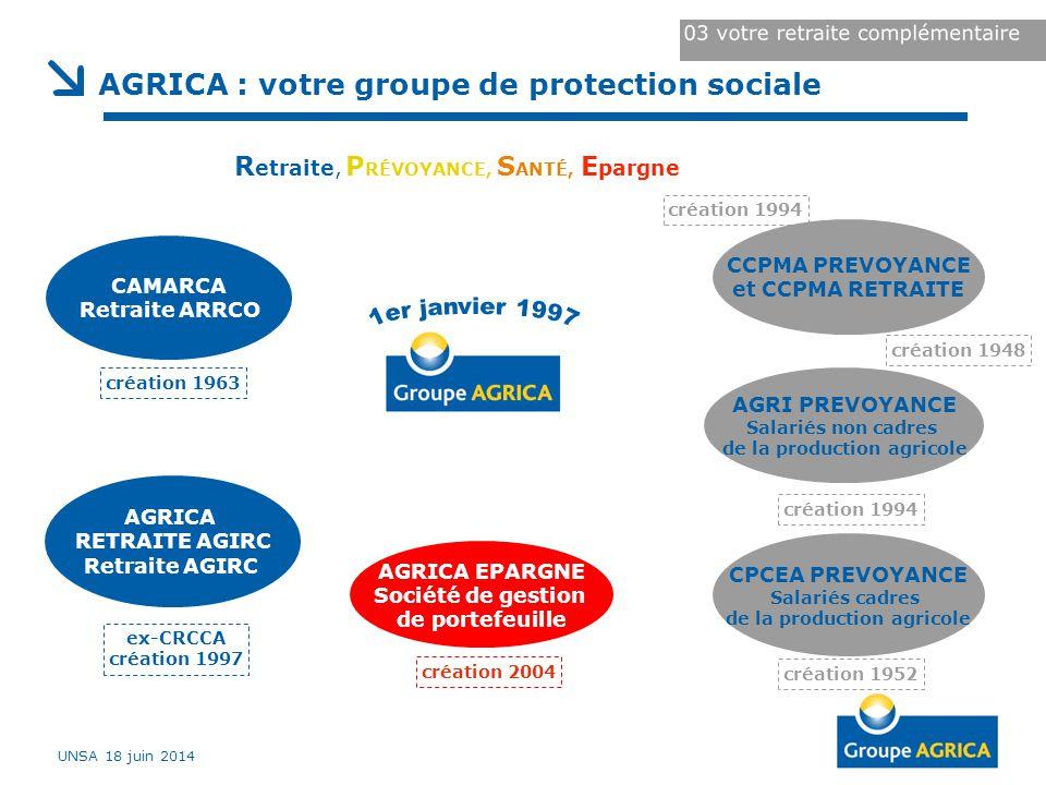 AGRICA : votre groupe de protection sociale