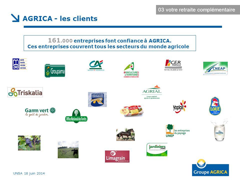 161.000 entreprises font confiance à AGRICA.