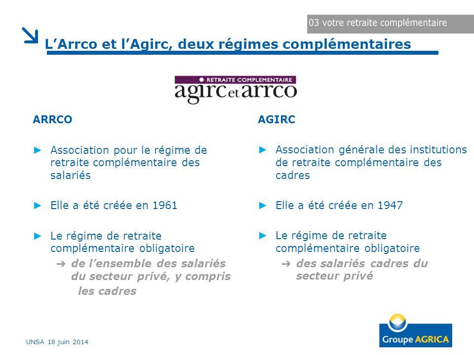 L'Arrco et l'Agirc, deux régimes complémentaires