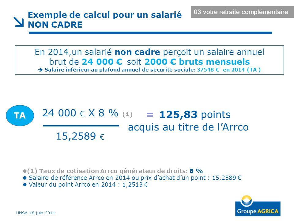 Exemple de calcul pour un salarié NON CADRE