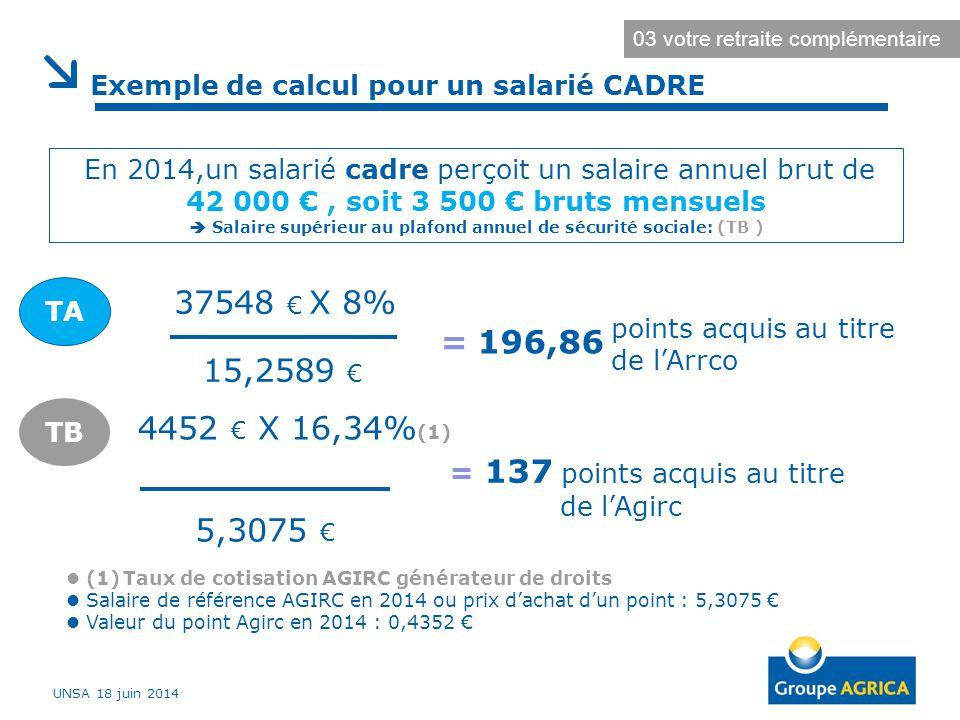 Exemple de calcul pour un salarié CADRE