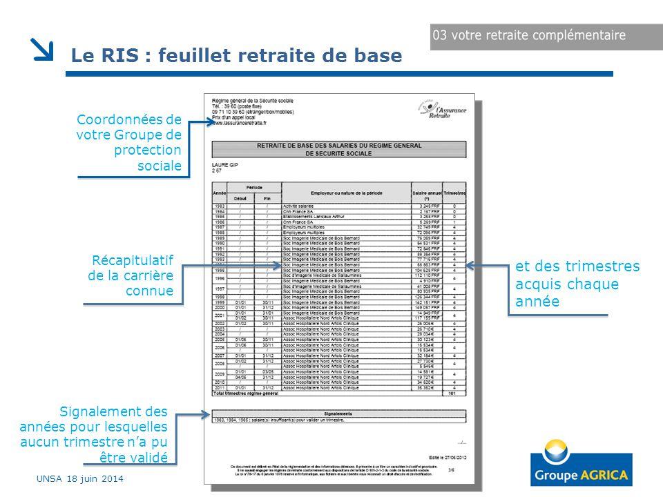 Le RIS : feuillet retraite de base