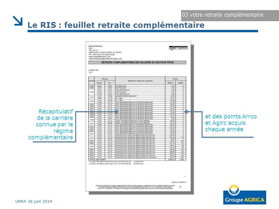 Le RIS : feuillet retraite complémentaire