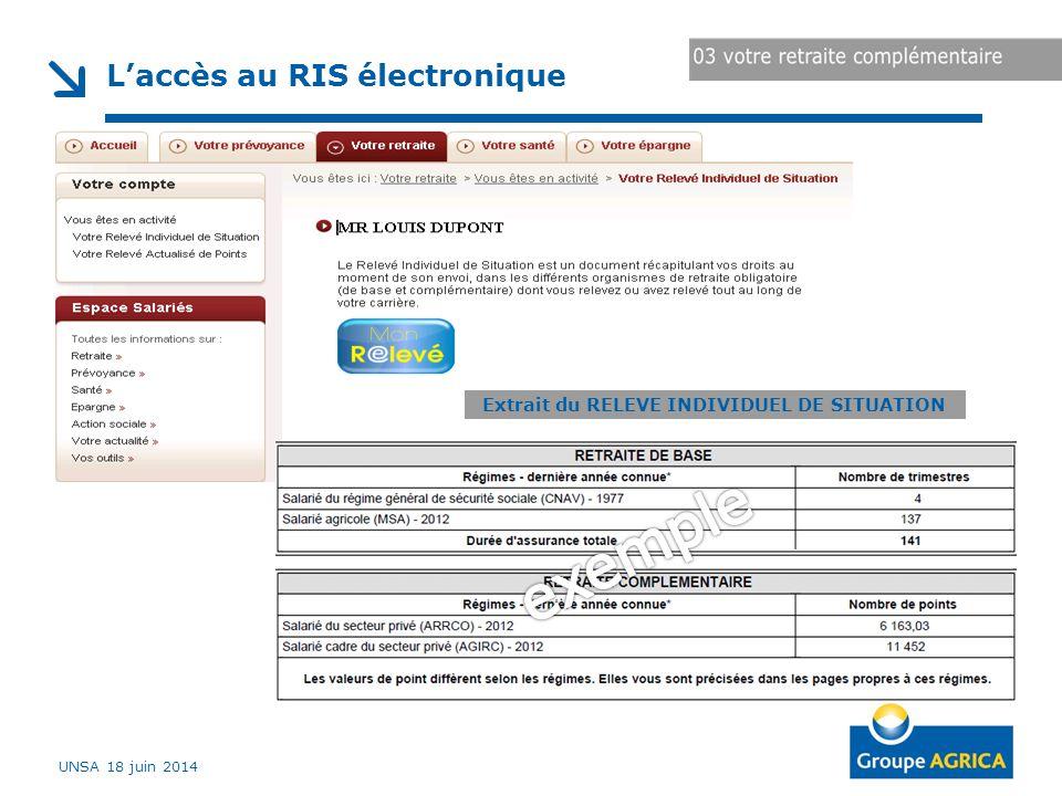 L'accès au RIS électronique