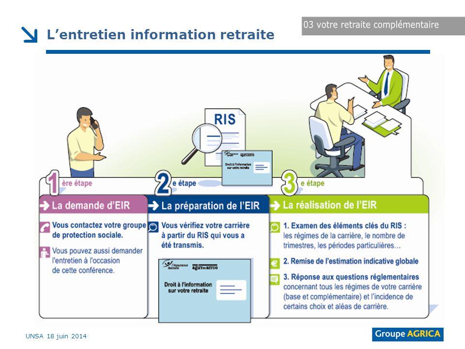 L'entretien information retraite