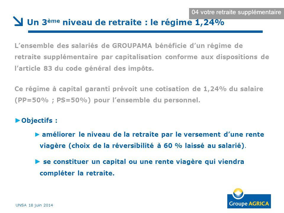 Un 3ème niveau de retraite : le régime 1,24%