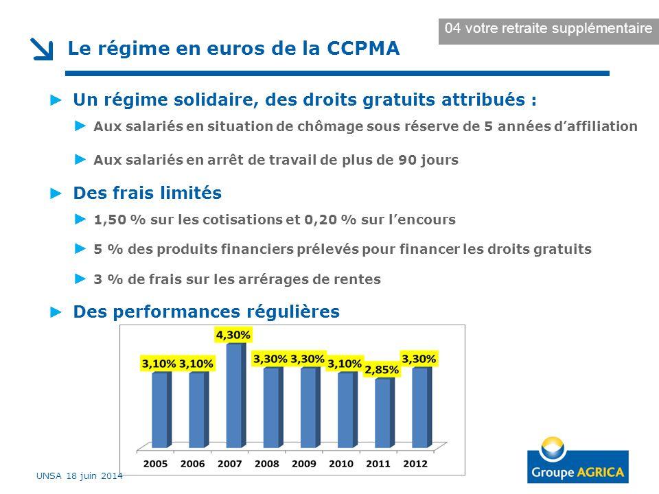 Le régime en euros de la CCPMA