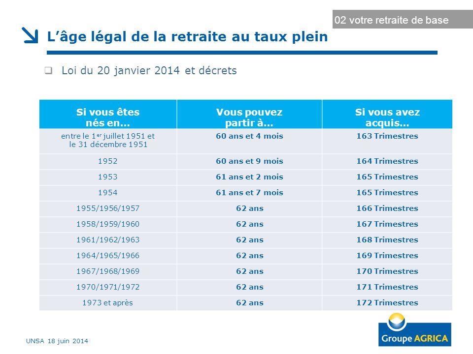 L'âge légal de la retraite au taux plein
