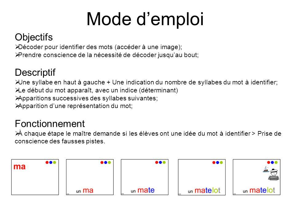 Mode d'emploi Objectifs Descriptif Fonctionnement