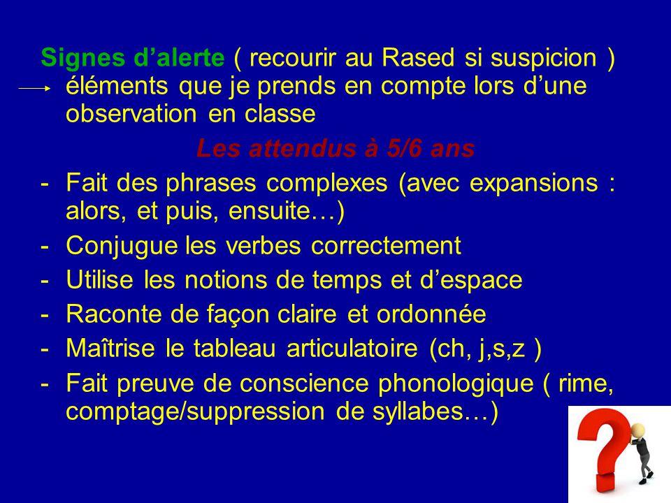 Signes d'alerte ( recourir au Rased si suspicion ) éléments que je prends en compte lors d'une observation en classe