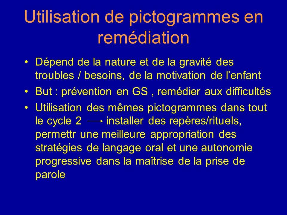 Utilisation de pictogrammes en remédiation