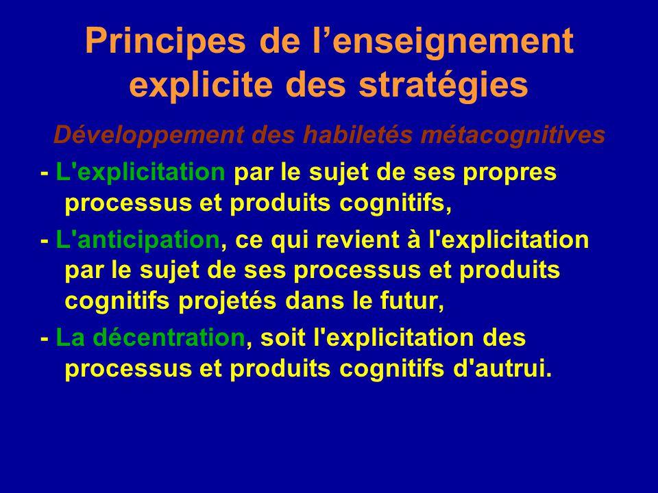 Principes de l'enseignement explicite des stratégies