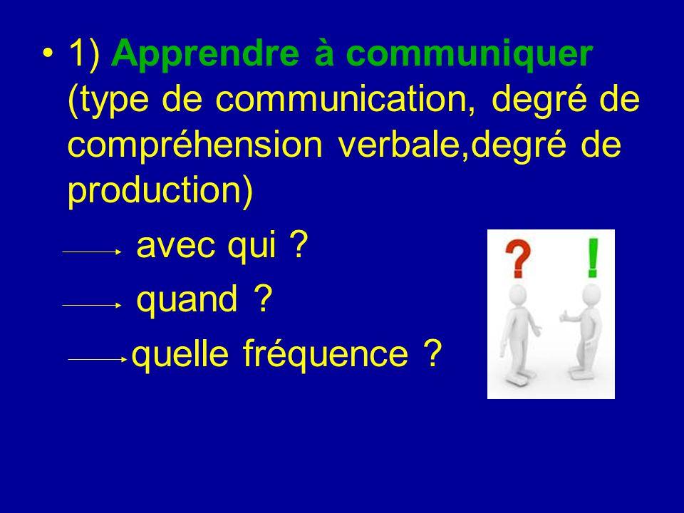 1) Apprendre à communiquer (type de communication, degré de compréhension verbale,degré de production)