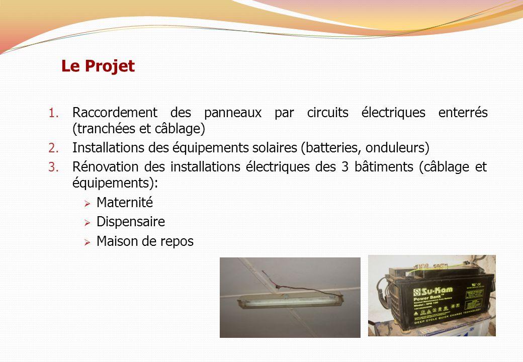 Le Projet Raccordement des panneaux par circuits électriques enterrés (tranchées et câblage)