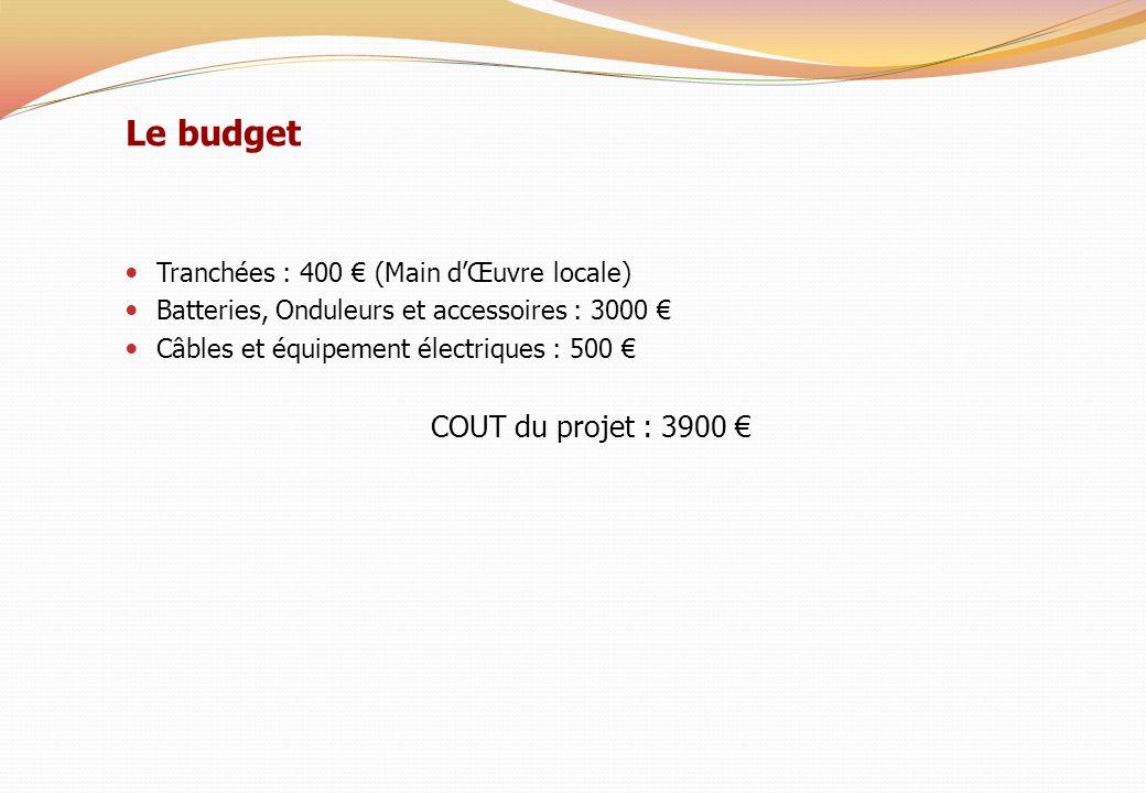Le budget COUT du projet : 3900 €
