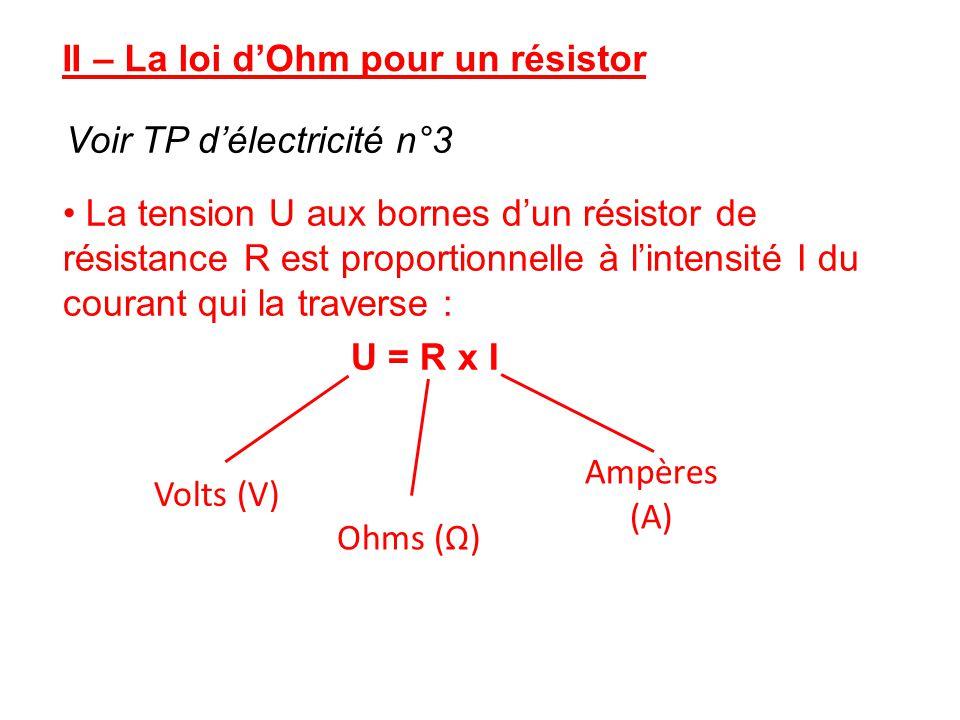II – La loi d'Ohm pour un résistor