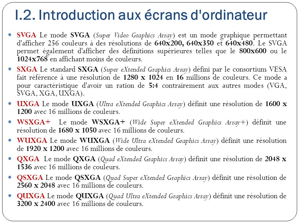 I.2. Introduction aux écrans d ordinateur